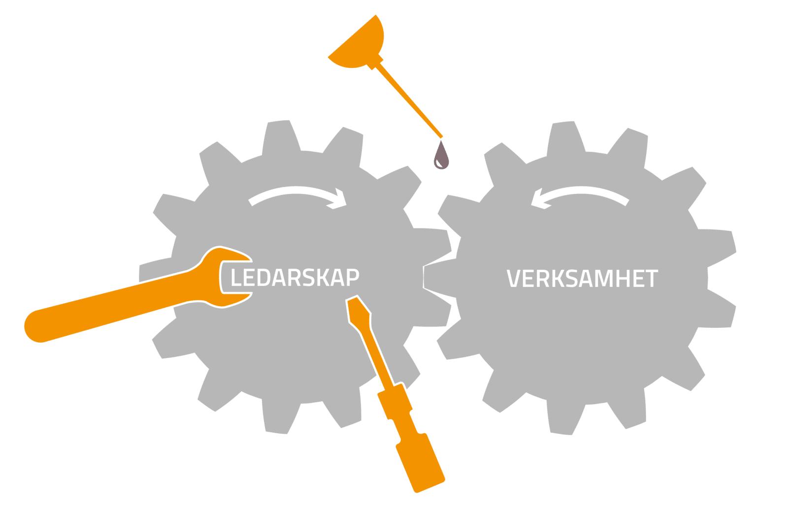Ledarskap - Verksamhet R5